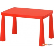 Детский стол Ikea Маммут 403.651.68