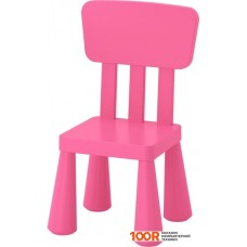 Детский стол Ikea Маммут 403.823.23